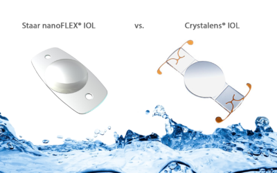 Advantages of the Staar nanoFLEX® IOL over the Crystalens® IOL